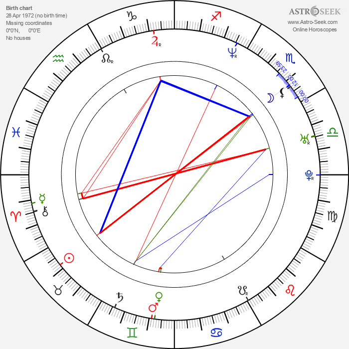 Dana Lyn Baron - Astrology Natal Birth Chart