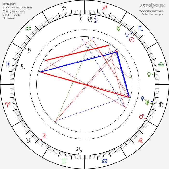 Dana Plato - Astrology Natal Birth Chart