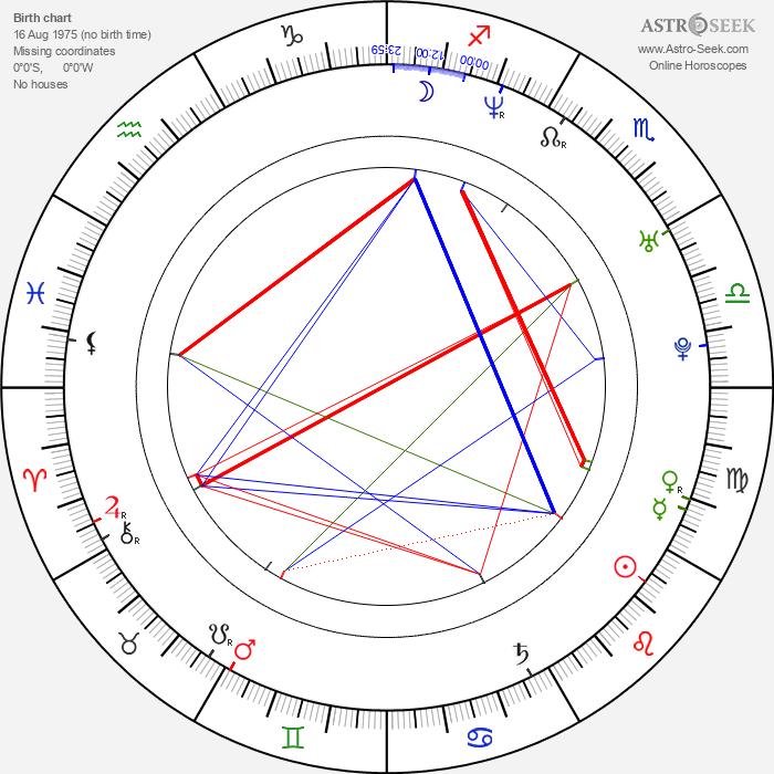 Dana Řeháčková - Astrology Natal Birth Chart