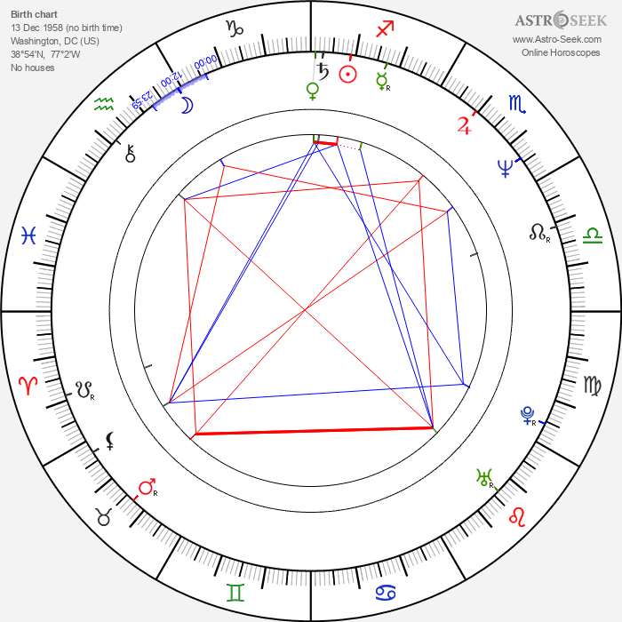 Dana Strum - Astrology Natal Birth Chart