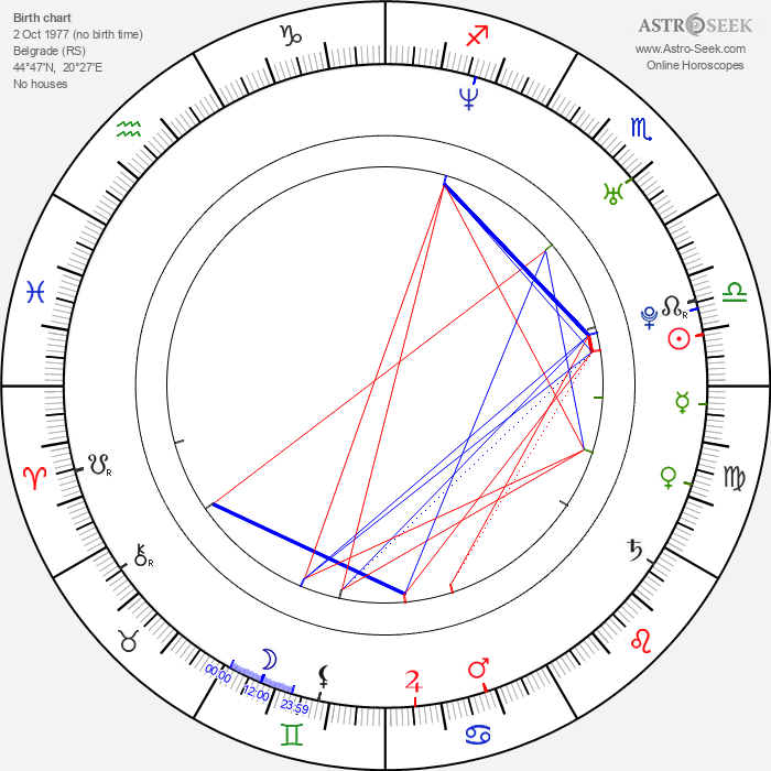 Dana Todorović - Astrology Natal Birth Chart