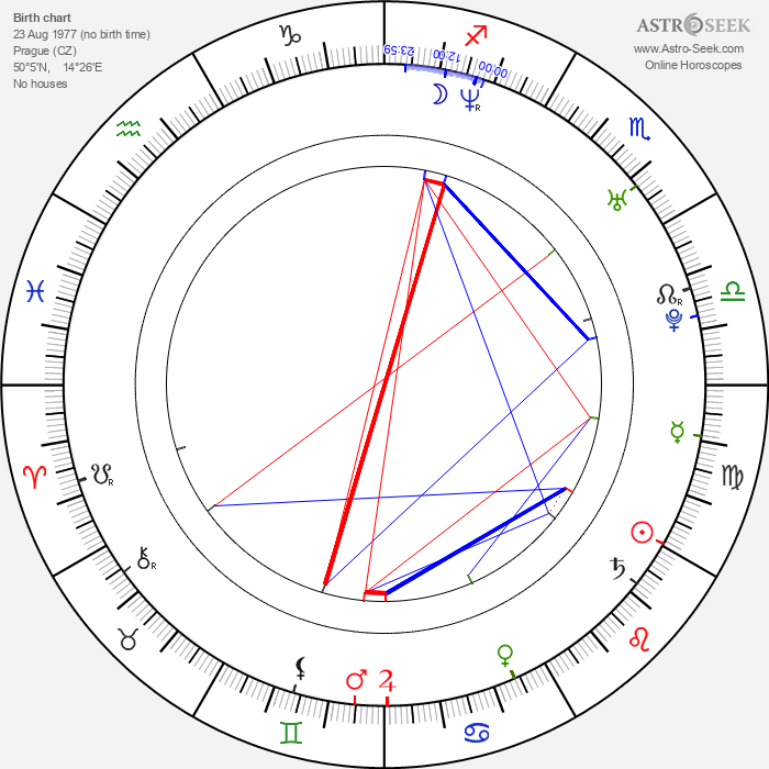 Dana Verzichová - Astrology Natal Birth Chart