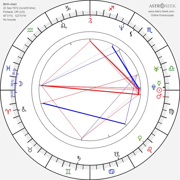 Dana Vespoli - Astrology Natal Birth Chart