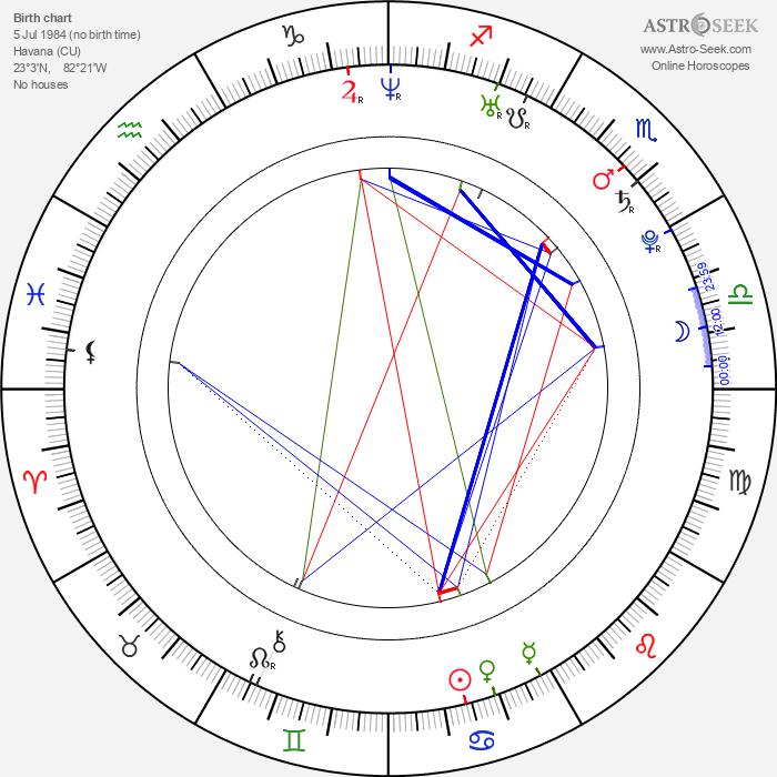 Danay Garcia - Astrology Natal Birth Chart