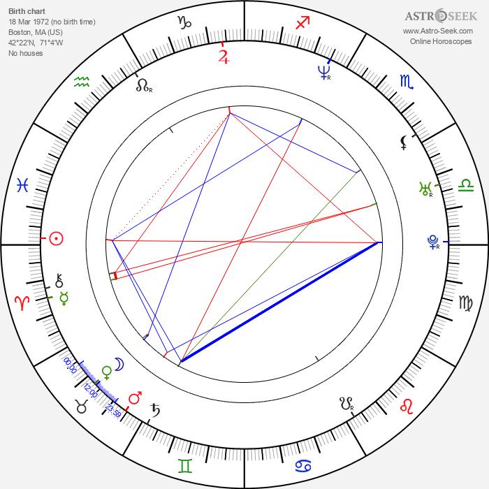 Dane Cook - Astrology Natal Birth Chart