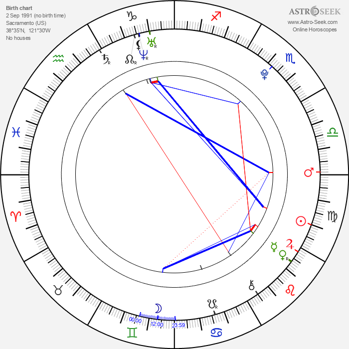 Dani Goldman - Astrology Natal Birth Chart