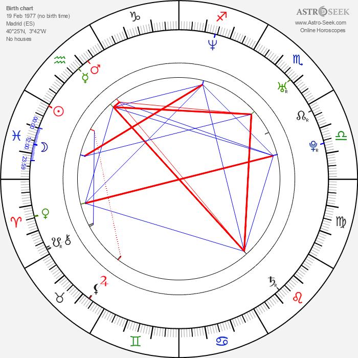 Dani Martín - Astrology Natal Birth Chart