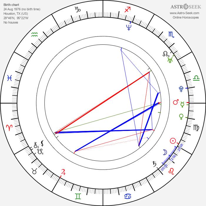 Danica DeCosto - Astrology Natal Birth Chart