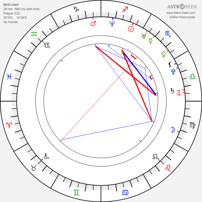 Daniel Barták - Astrology Natal Birth Chart