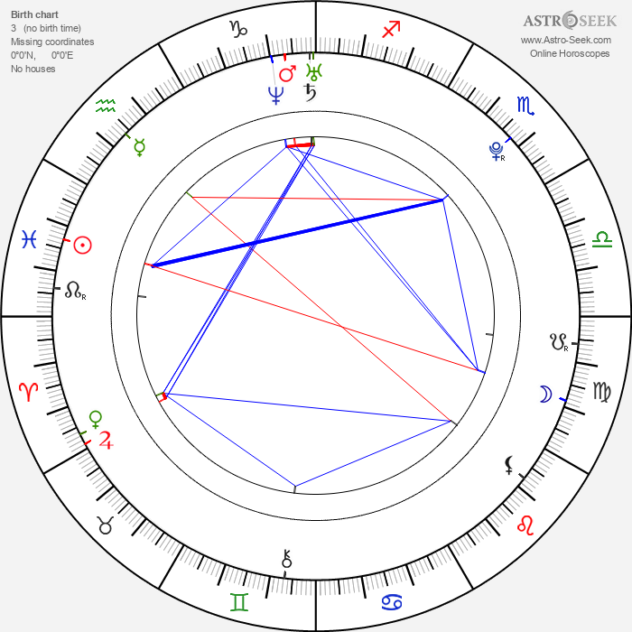 Daniel Bickerdike - Astrology Natal Birth Chart