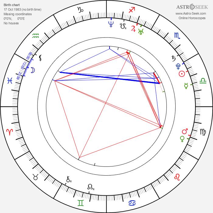 Daniel Booko - Astrology Natal Birth Chart