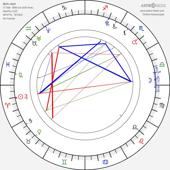 Daniel Bordovský - Astrology Natal Birth Chart