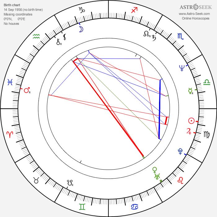 Daniel Boyd - Astrology Natal Birth Chart