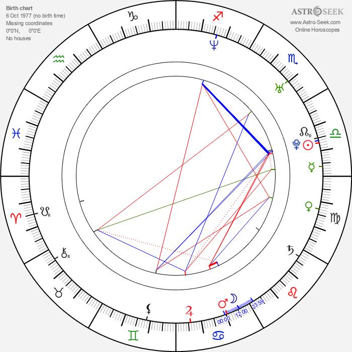 Daniel Brière - Astrology Natal Birth Chart