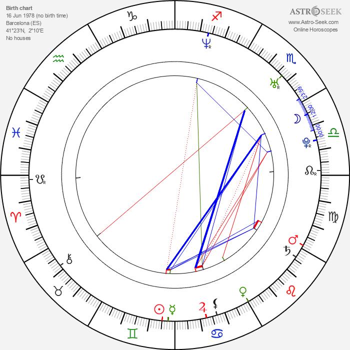 Daniel Brühl - Astrology Natal Birth Chart
