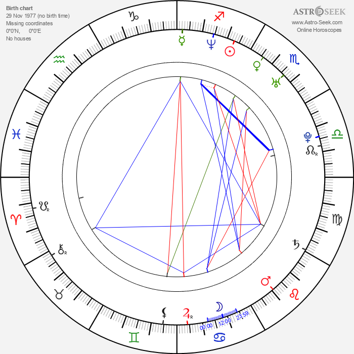 Daniel Calveti - Astrology Natal Birth Chart
