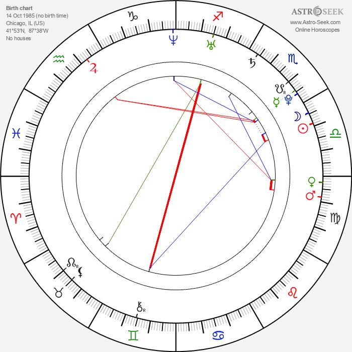 Daniel Clark - Astrology Natal Birth Chart