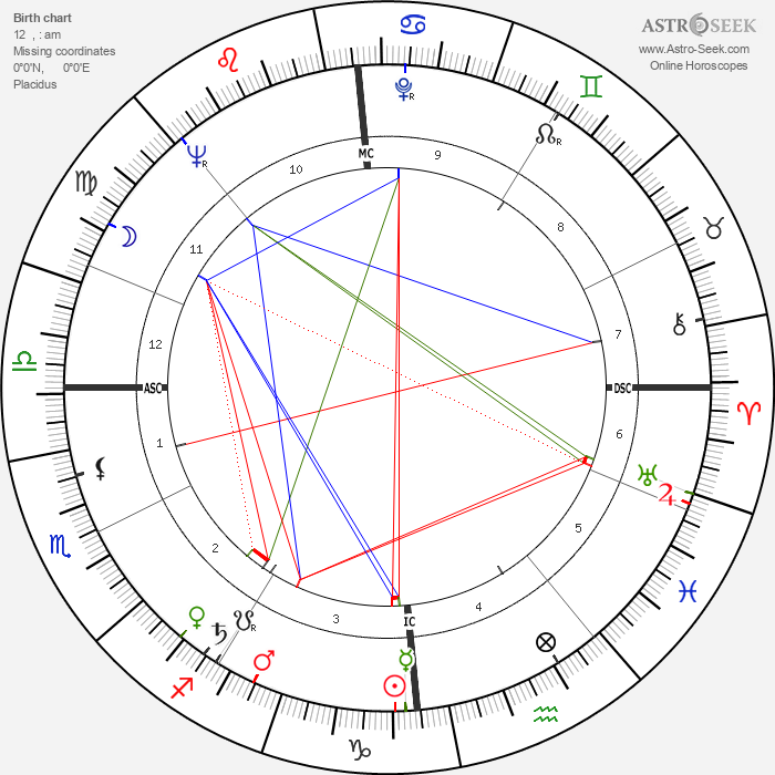 Daniel Filipacchi - Astrology Natal Birth Chart