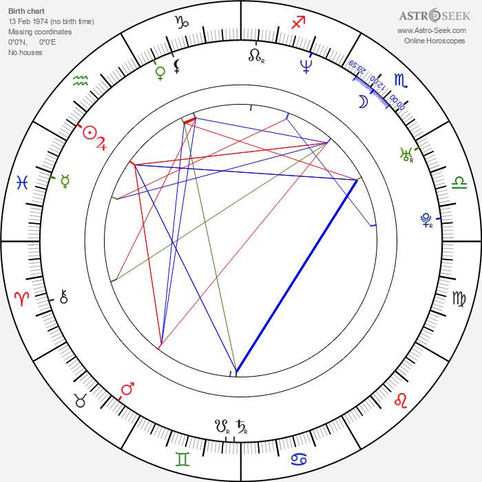 Daniel Forcey - Astrology Natal Birth Chart