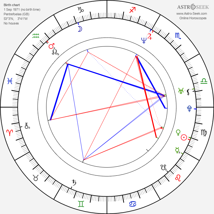 Daniel Hannan - Astrology Natal Birth Chart