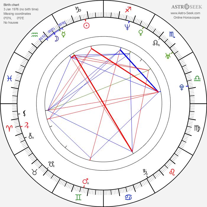 Daniel Hendler - Astrology Natal Birth Chart