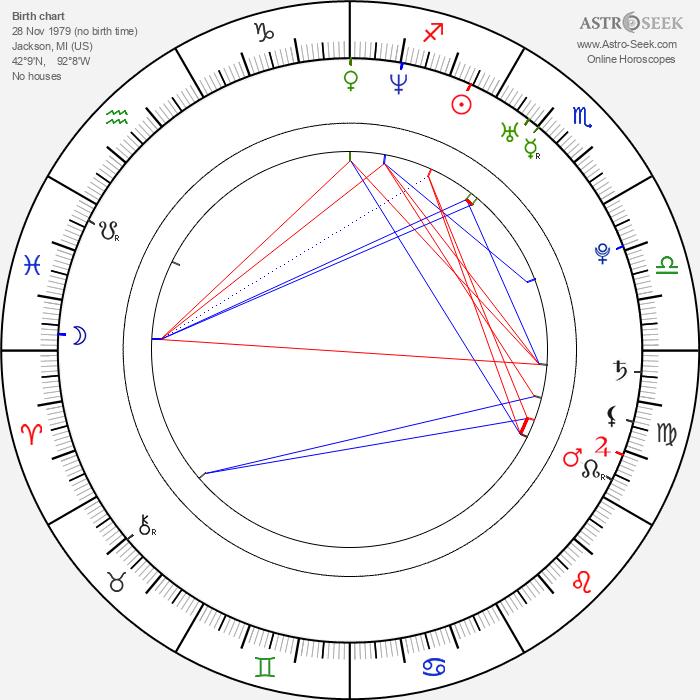 Daniel Henney - Astrology Natal Birth Chart