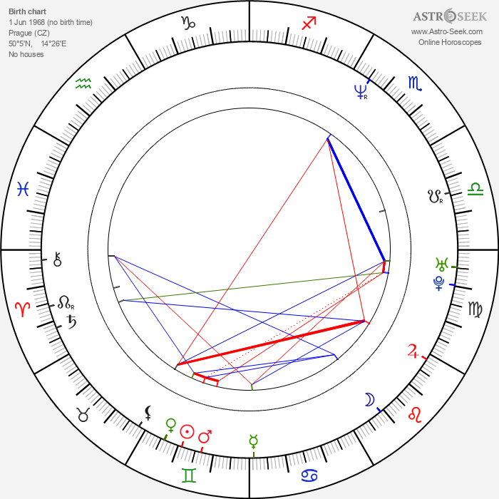 Daniel Hůlka - Astrology Natal Birth Chart