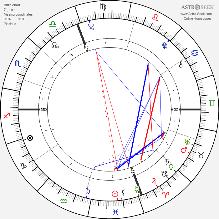 Daniel J. Travanti - Astrology Natal Birth Chart