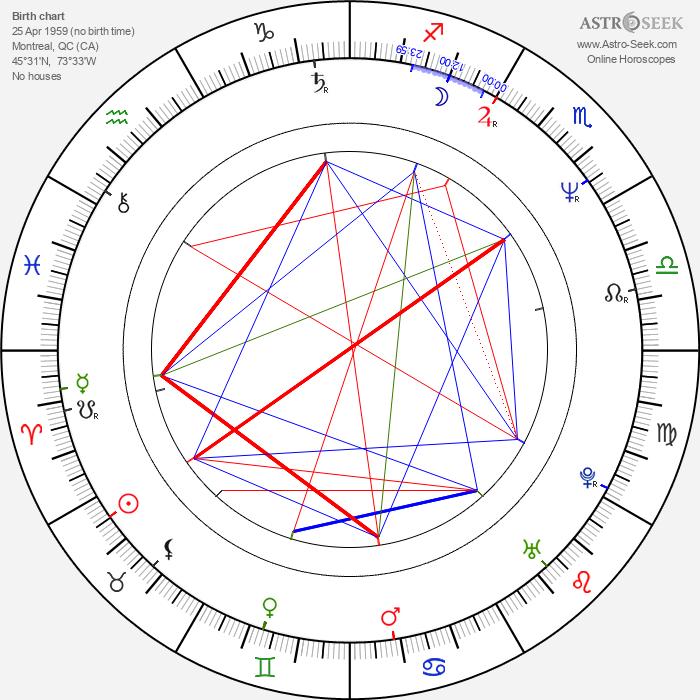 Daniel Kash - Astrology Natal Birth Chart