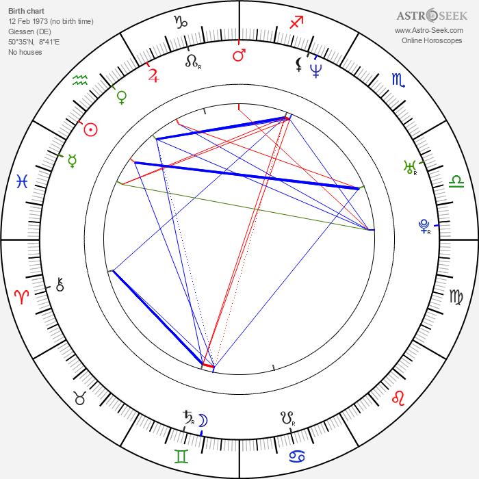 Daniel Krauss - Astrology Natal Birth Chart