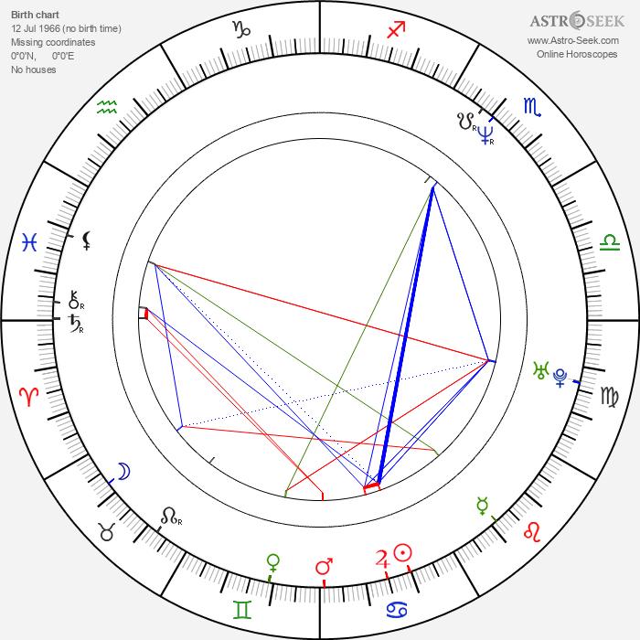 Daniel Krob - Astrology Natal Birth Chart