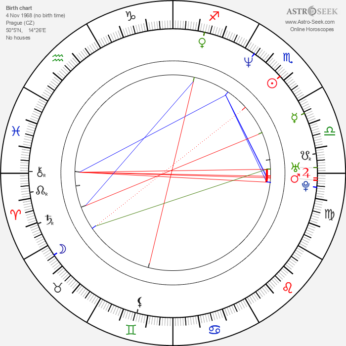 Daniel Landa - Astrology Natal Birth Chart