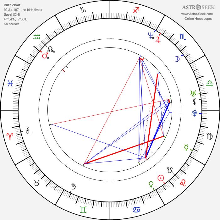 Daniel Liatowitsch - Astrology Natal Birth Chart