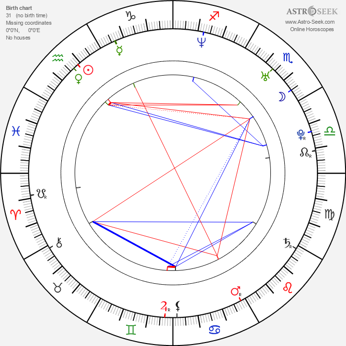 Daniel Margolius - Astrology Natal Birth Chart