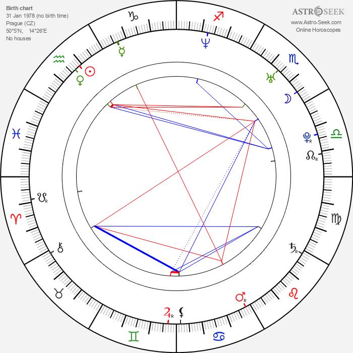 Daniel Margolius - Astrology Natal Birth Chart