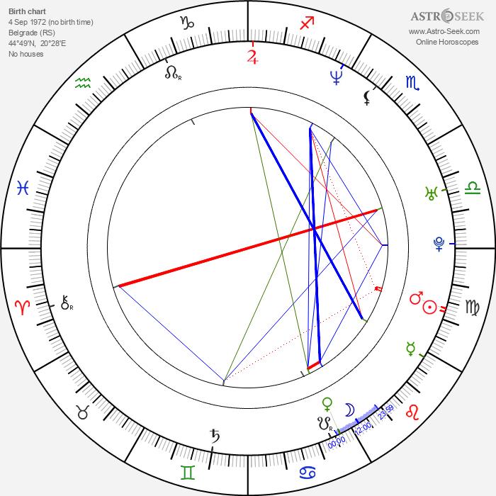 Daniel Nestor - Astrology Natal Birth Chart