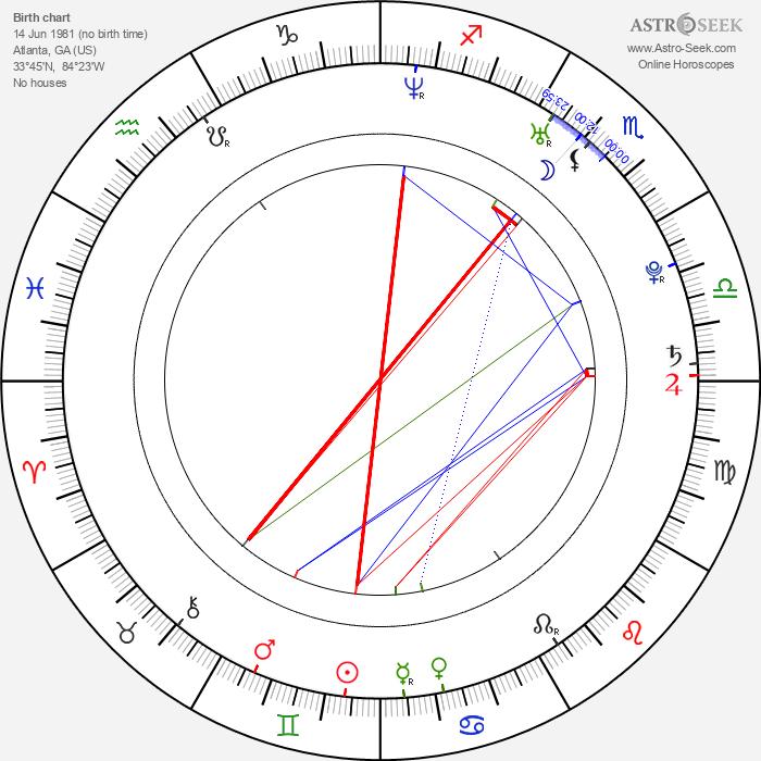 Daniel Newman - Astrology Natal Birth Chart