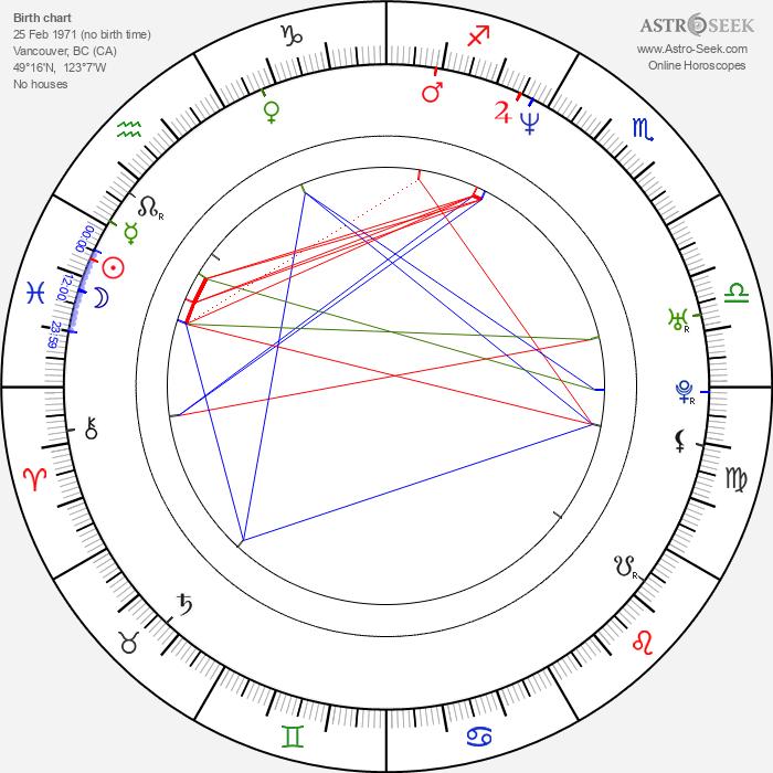 Daniel Powter - Astrology Natal Birth Chart