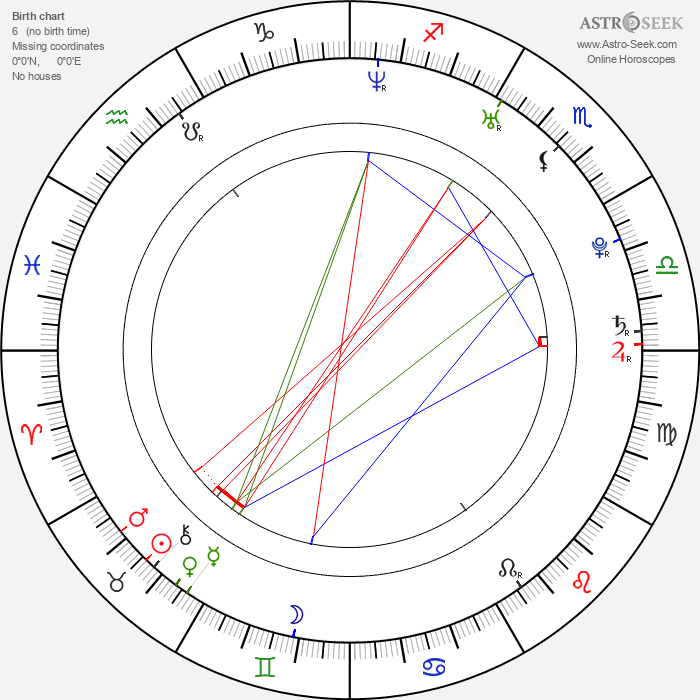 Daniel Schmidt - Astrology Natal Birth Chart