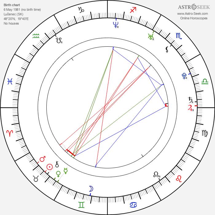 Daniel Schmidt - Astrology Natal Birth Chart