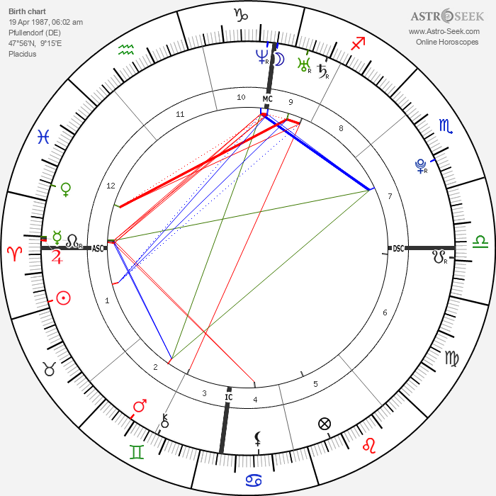 Daniel Schuhmacher - Astrology Natal Birth Chart