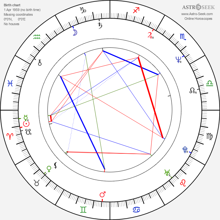 Daniel Servitje Montull - Astrology Natal Birth Chart