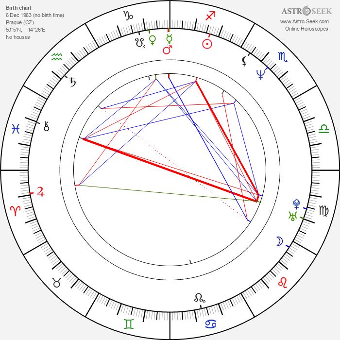 Daniel Severa - Astrology Natal Birth Chart
