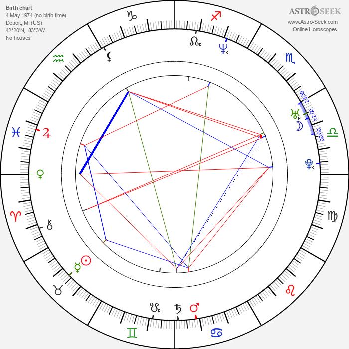 Daniel Shere - Astrology Natal Birth Chart