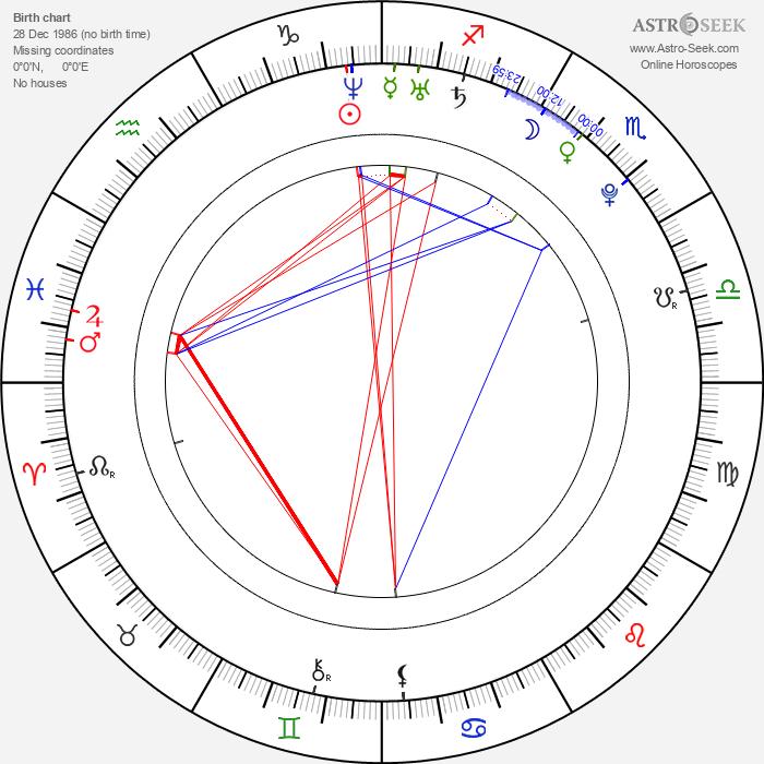 Daniel Sidon - Astrology Natal Birth Chart