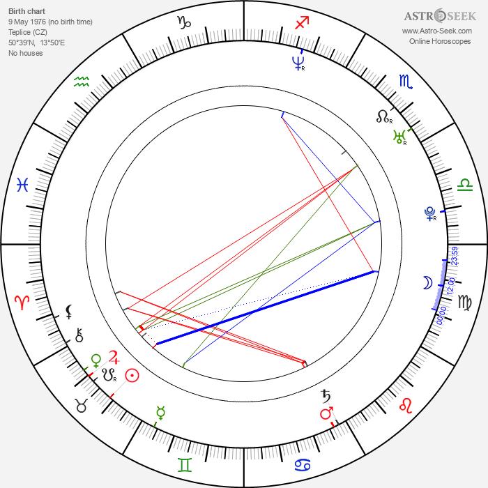 Daniel Škorvaga - Astrology Natal Birth Chart