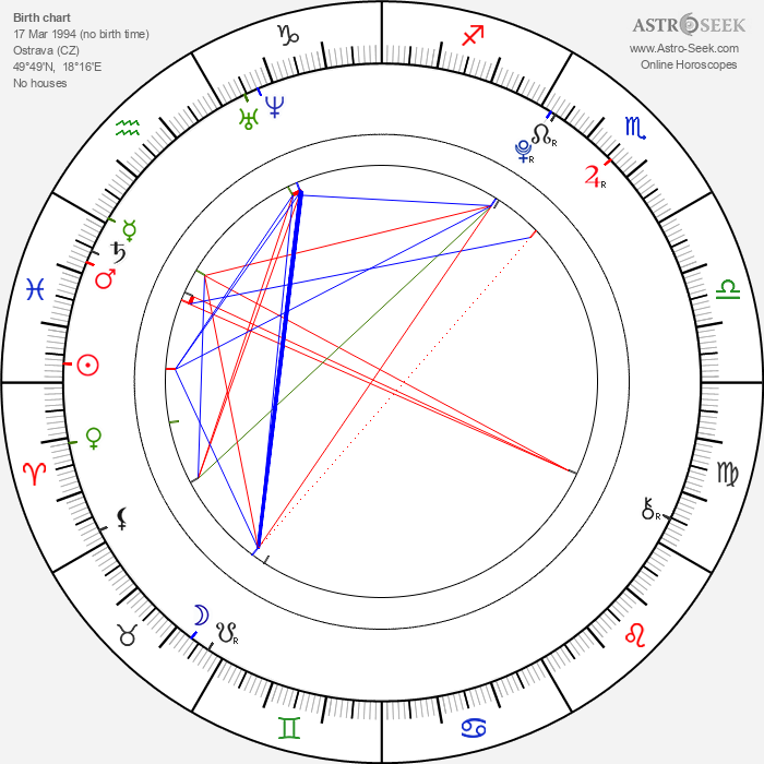 Daniel Šmidák - Astrology Natal Birth Chart