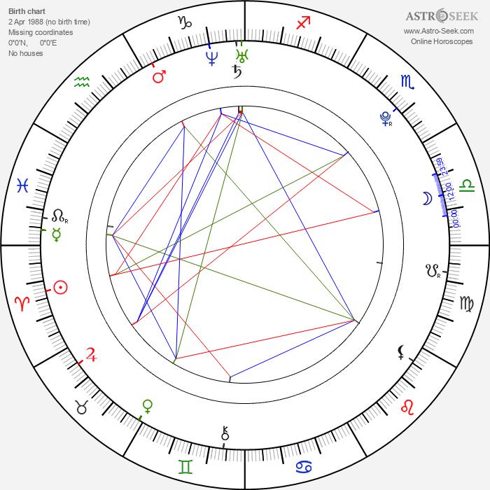 Daniel Stach - Astrology Natal Birth Chart