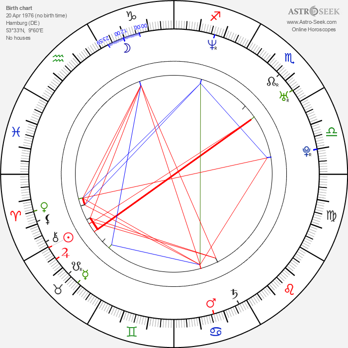 Daniel Stamm - Astrology Natal Birth Chart