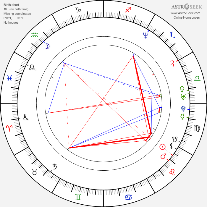 Daniel Stewart Sherman - Astrology Natal Birth Chart